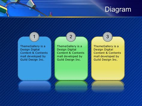 Model Template Presentation Powerpoint Powerpoint Presentation Gallery
