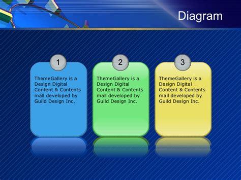 Powerpoint Modele