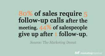 win more sales with this 5 step sales process the