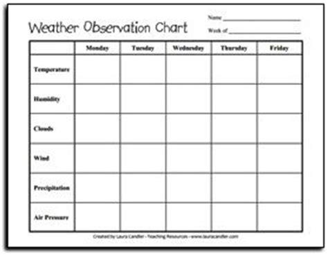 printable observation games weather observation chart freebie weather forecast tvs