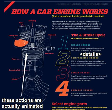 how does a car engine work u s news world report animagraff free website to learn how things work