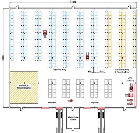 warehouse layout for efficiency mejores 9 im 225 genes de warehouse layout en pinterest