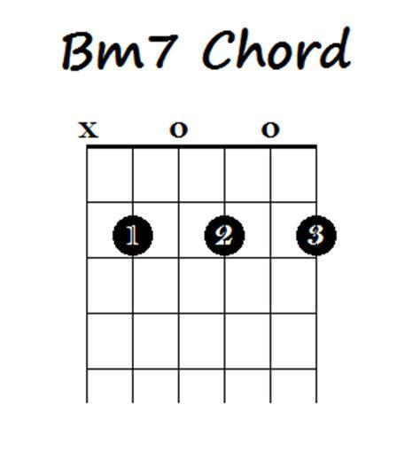 Bm7 Chord Guitar