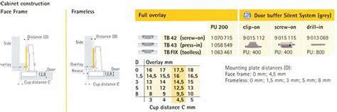 Hettich Buffer On Door Hinge Cup Bufer Intermat 9046822 1058549 clip on 125 degree concealed hinge overlay
