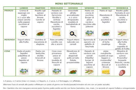 schema alimentare bambino 1 anno ricette menu settimanale giallozafferano it