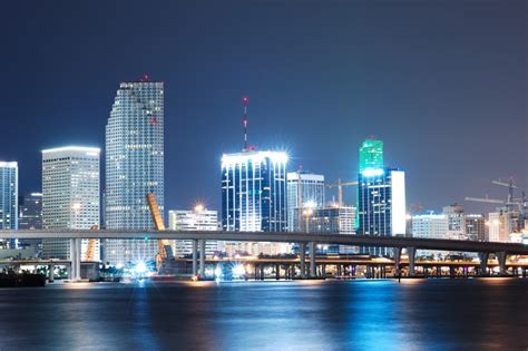 Mba In Miami by International Business Miami International Business
