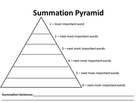 story pyramid template learning strategy summation pyramid jeriwb word bank