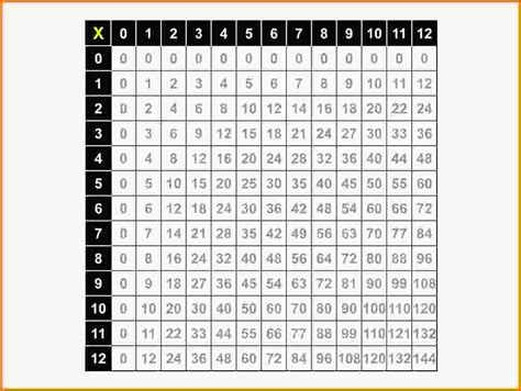 large printable multiplication table large multiplication table worksheets for all download