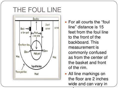 50 Square Meters To Feet equipments and measurements in basketball