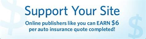 Allstate auto insurance online quote : Budget car