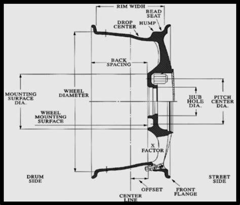 bolt pattern dimensions s10 blazer chevrolet