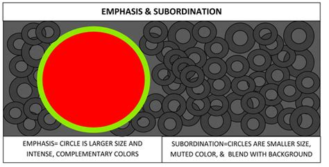 design definition of emphasis design in art emphasis variety and unity tutorial