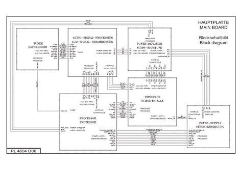 Blaupunkt Cd33 Service Manual Download Schematics Eeprom