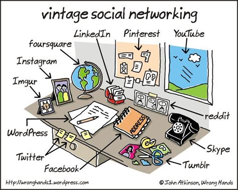 vintage social networking meme meerkat communications