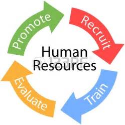 objectives and functions of hrm management guru