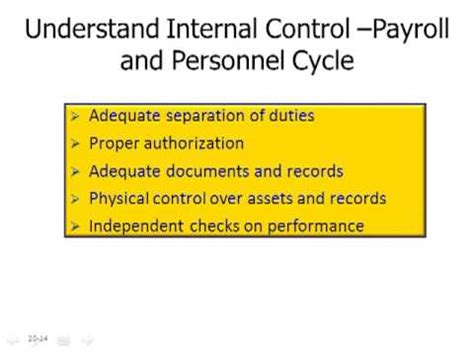 Mba Payroll by Mba 605 Auditing Personnel And Payroll Cycle Discussion