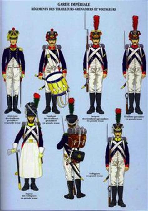 Humm3r Napoleon Blue uniforms napoleonic wars russian austrian