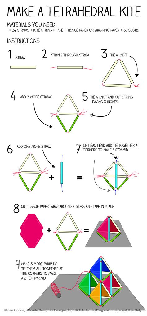 Tetrahedron Kite Template by Make A Pyramid Kite