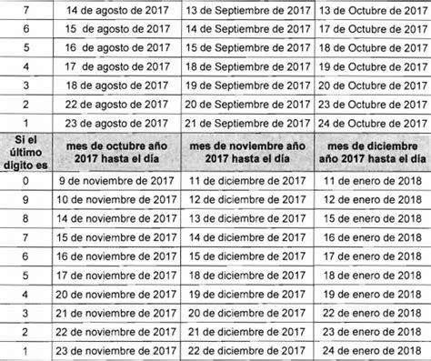 plazos y fechas para declarar renta 2016 plazos para declarar y pagar la retencion en la fuente