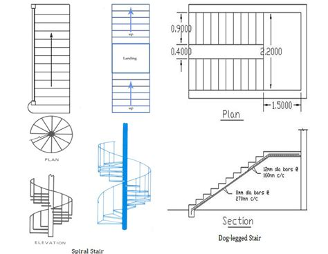 stair plan classification of stairs different types of stairs used