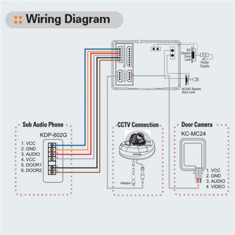 kocom intercom wiring diagram 29 wiring diagram images