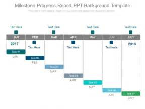 powerpoint milestone template milestone progress report ppt background template