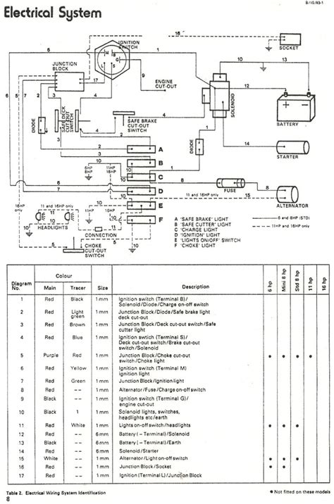 tractor ignition switch wiring diagram the friendliest