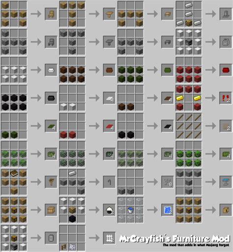 minecraft mod  minecraft mod fast minecraft mod