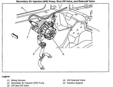 tahoe check engine light tahoe check engine light cruze engine light wiring diagram