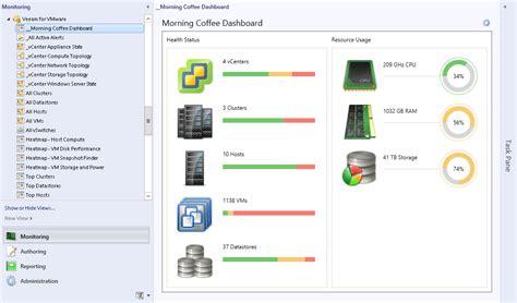 Veeam Management Pack: user guides, datasheets