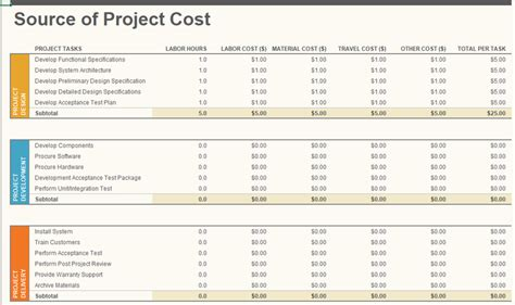 10 Excel Templates To Help Manage Your Budget Techrepublic Project Profitability Template Excel