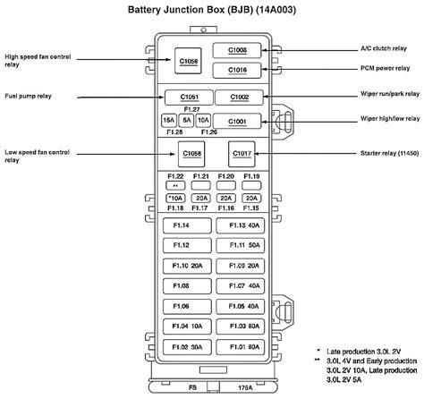 2003 mercury fuse box diagram the knownledge
