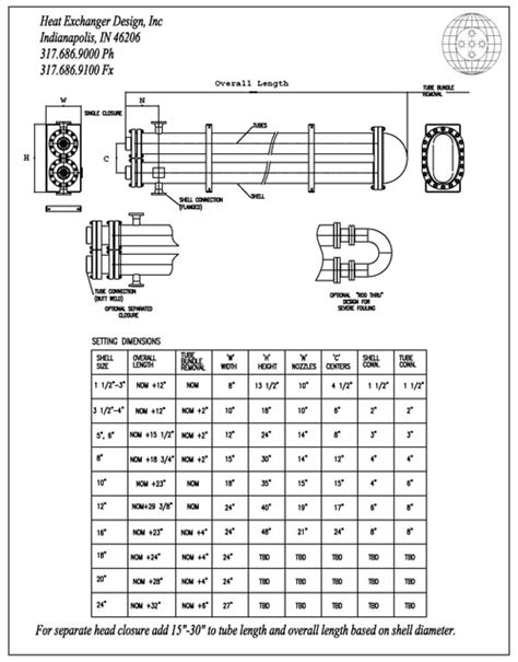 design guidelines for heat exchanger hairpin heat exchanger heat exchanger design inc