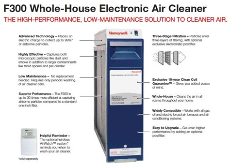 Air Purifier Di Electronic Solution whole house electronic air cleaner f300 high performance