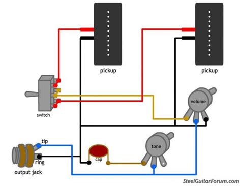 single coil guitar wiring diagram get free image about