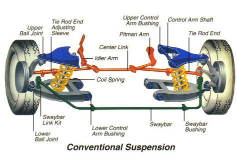 Steering And Suspension Parts Diagram