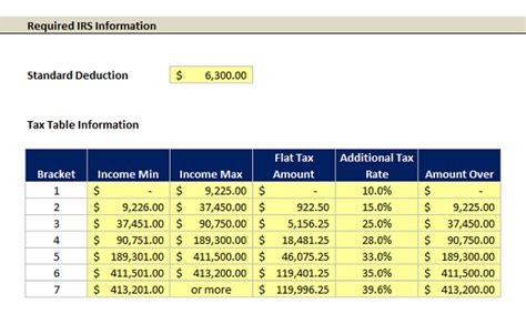 Excel Template Tax Liability Estimator Tax Return Template