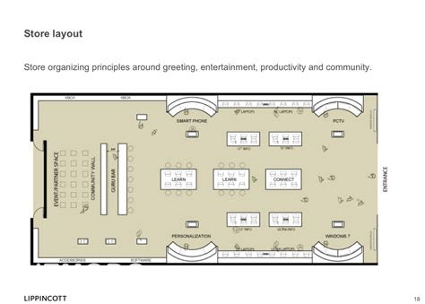 layout strategy of apple microsoft retail stores design leaked mobiletechworld