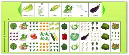 Vegetable Garden Layout Template Planning A Garden Vegetable Garden Template