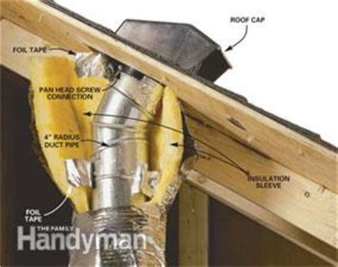 proper installation of bathroom exhaust fan venting exhaust fans through the roof family handyman