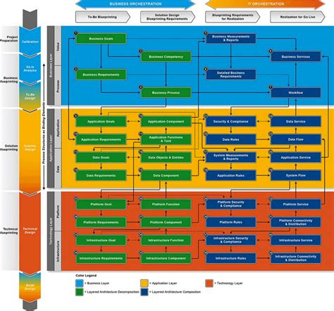 software interface diagram visio interface diagram visio free engine image for user
