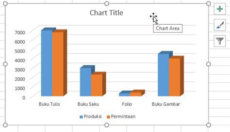 format grafik adalah cara membuat grafik di excel dan contohnya advernesia
