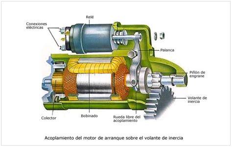 inductor motor de arranque aceites