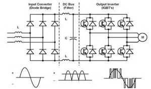 ac drives motors and drives