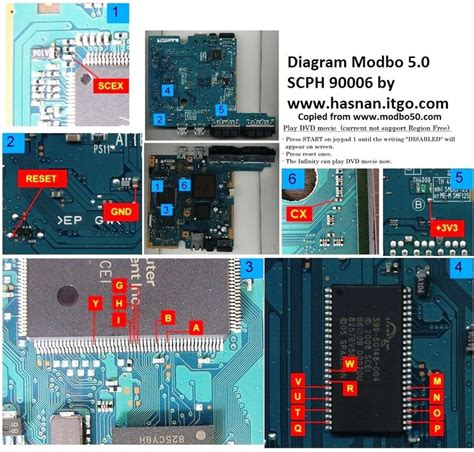 ic matrix upgrade modbo 5 0 ps2 modbo 5 0 install diagram