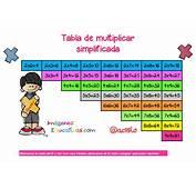 Tabla De Multiplicar Simplificada Formato A4 1