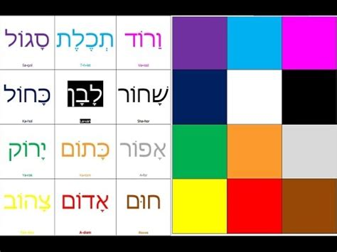 hebrew colors learn hebrew colours in 7 minutes with a