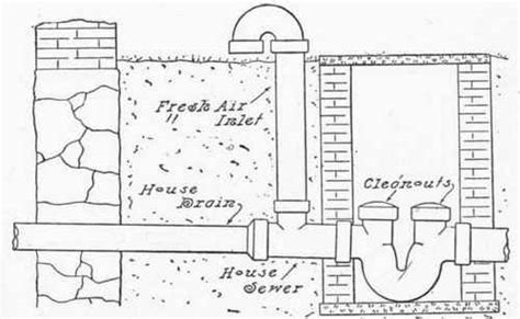 Plumbing House Trap by Image Gallery Sewer Trap