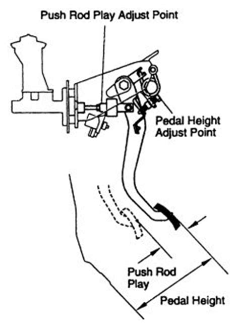 2004 Mazda 6 Repair Manual