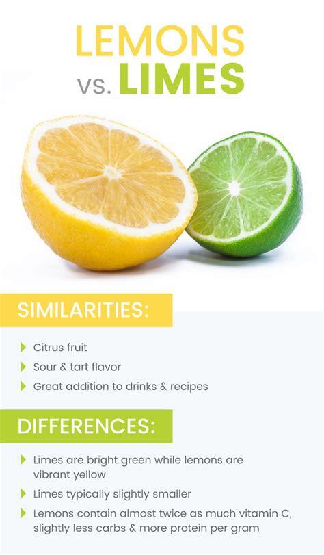Lemons Vs Limes Detox by Top 7 Benefits Of Lemon Nutrition Naturacology